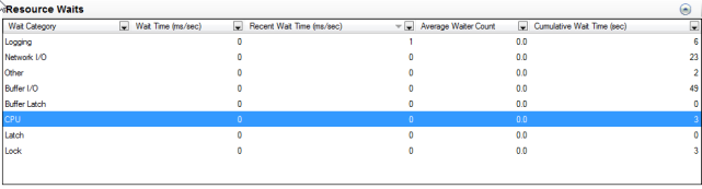 activity_monitor_resource_waits