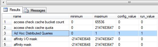 OPENQUERY_sp_configure_adHocdistributedqueries