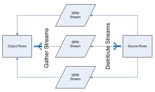 parallelism_diagram