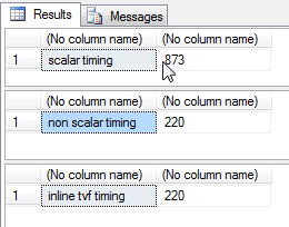 how to create scalar function in sql server