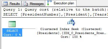 tableseekexecutionplan